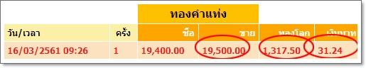 ราคาทองในประเทศวันนี้