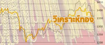 ราคาทองวันนี้มีโอกาสปรับลดลงจากแรงเทขาย