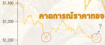 แนวโน้มราคาทองคำวันนี้กลับมาเป็นขาลง